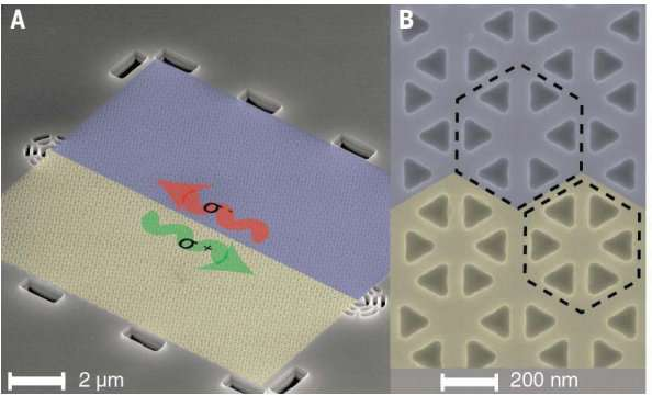 Routing photons with a topological photonic structure