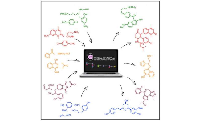 Chemists test Chematica's ability to generate synthetic routes
