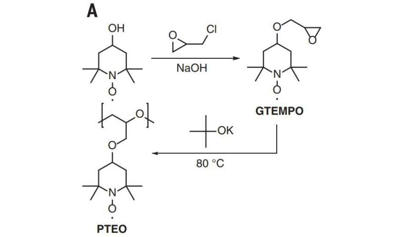 Researchers demonstrate highest reported conductivity for organic radical polymer
