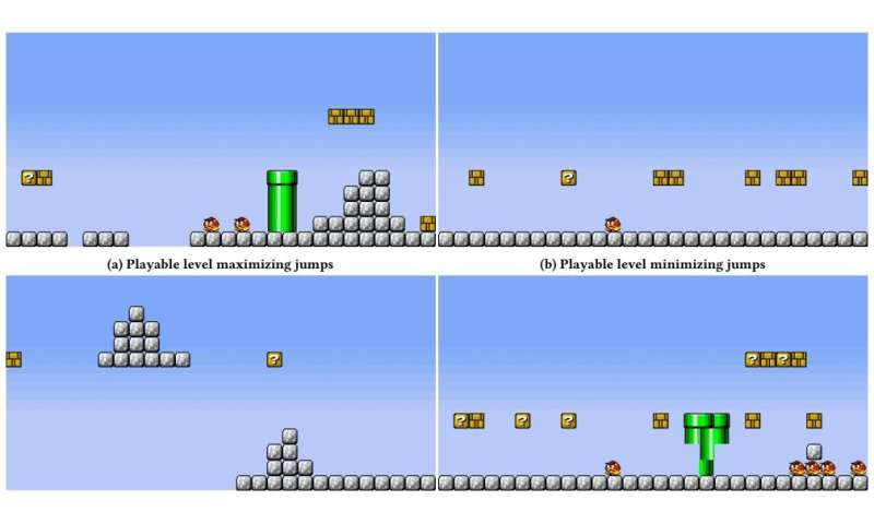 Generative adversarial networks unleashed for new levels in video games