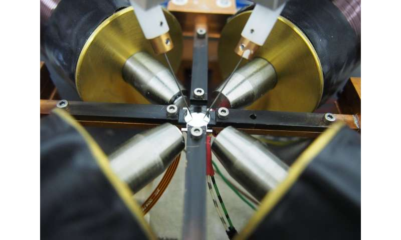 Thermal spin currents confirmed in both space and time