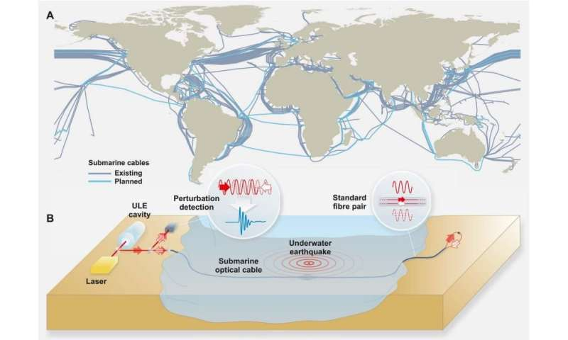 A way to use underwater fiber-optic cables as seismic sensors Global Fiber Optic Cable Map on global digital map, global satellite map, global magnetic map, global power map, global networking map, global renewable energy map, global wan map, global data map, global water map, global solar map, international fiber cable map, global network map, global security map,