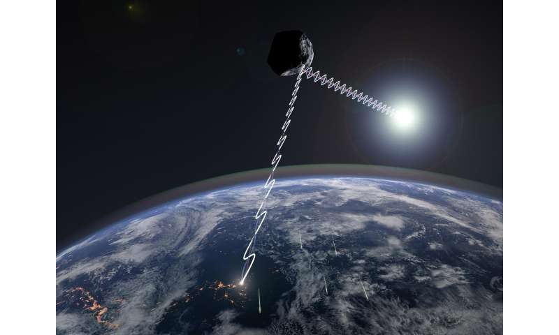 New mystery discovered regarding active asteroid Phaethon