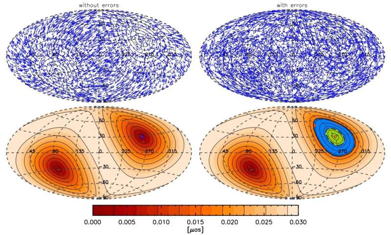 A possibly better way to measure our own galaxy speed moving through space