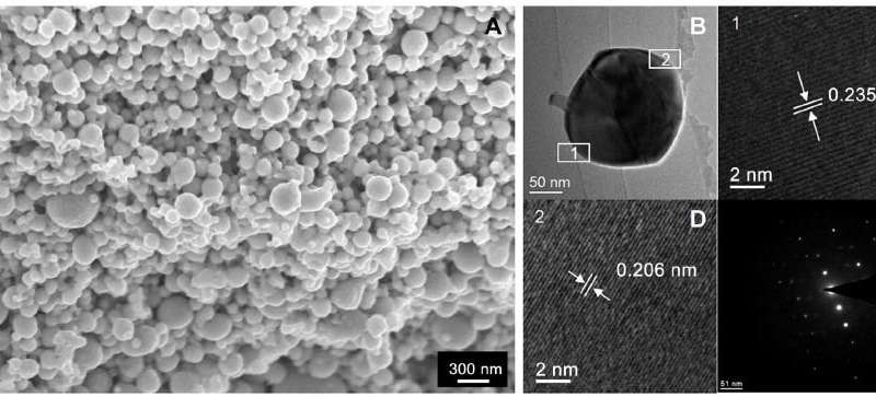 Using tellurium nanoparticles to achieve plasmonic-like and all-dielectric properties when exposed to sunlight