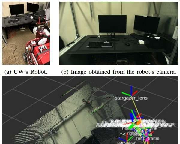 No sweat on Brown University team trying to hack a robot