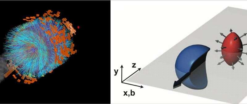 The early universe was a fluid quark-gluon plasma