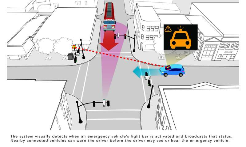 Honda takes a pilot route with cars virtually seeing through, around buildings