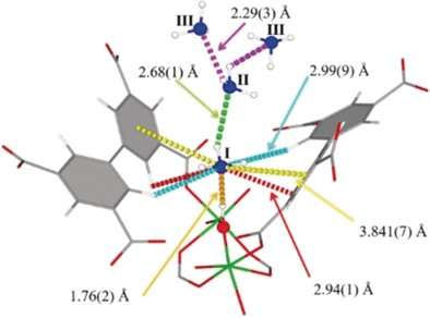 A robust material for the uptake and storage of ammonia at densities that come close to that of the liquefied gas