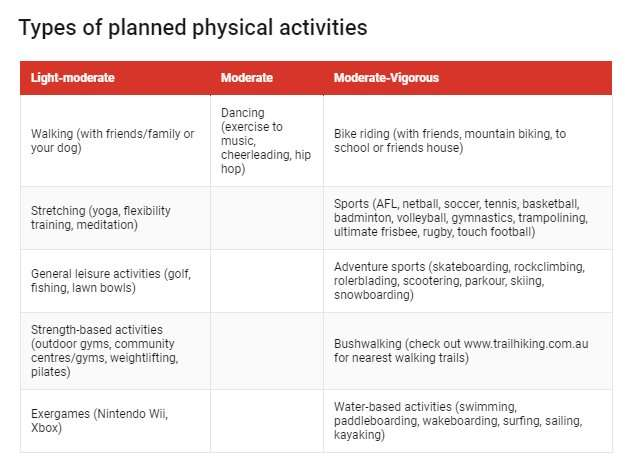 How much physical activity should teenagers do, and how can they get enough?