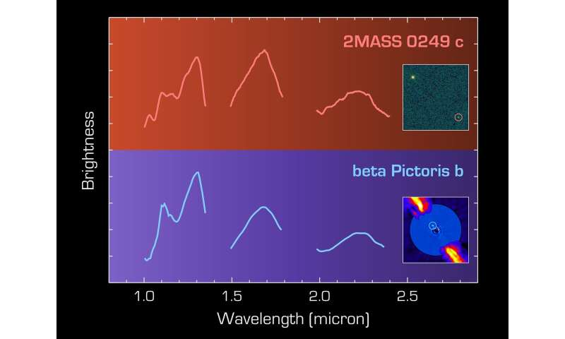 Astronomers find a famous exoplanet's doppelgänger