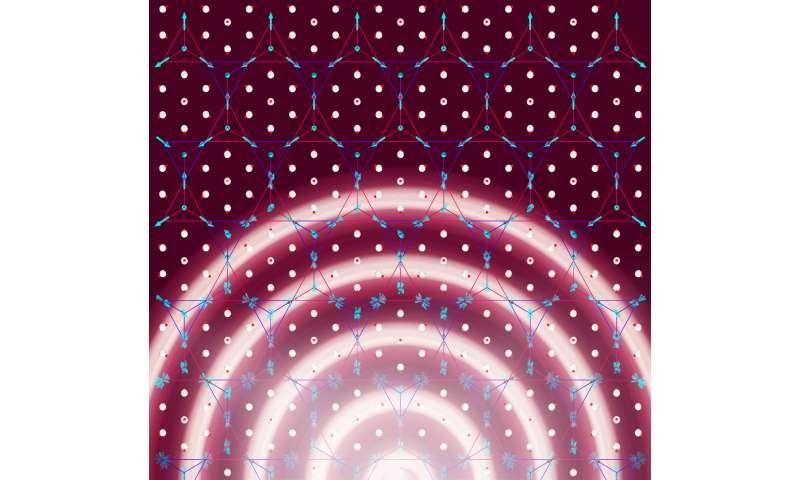 Shedding light on Weyl fermions