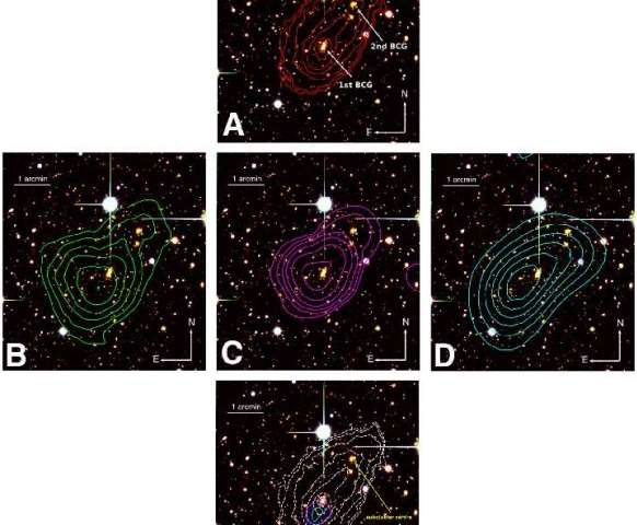 **Researchers conduct comprehensive study of the merging galaxy cluster MACS J0417.5-1154