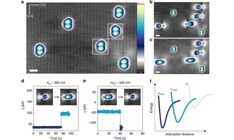 Scientists discover new mechanism for information storage in one atom