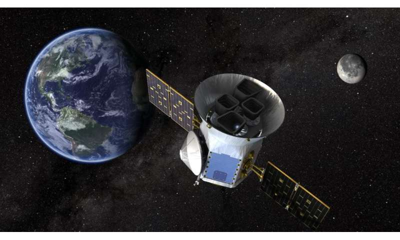 NASA's TESS spacecraft starts science operations