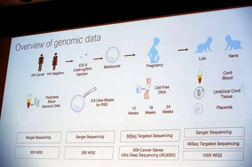 Scientist claiming gene-edited babies reports 2nd pregnancy