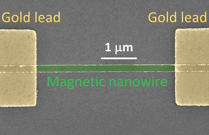 **Scientists discover technique for manipulating magnets at nanoscale