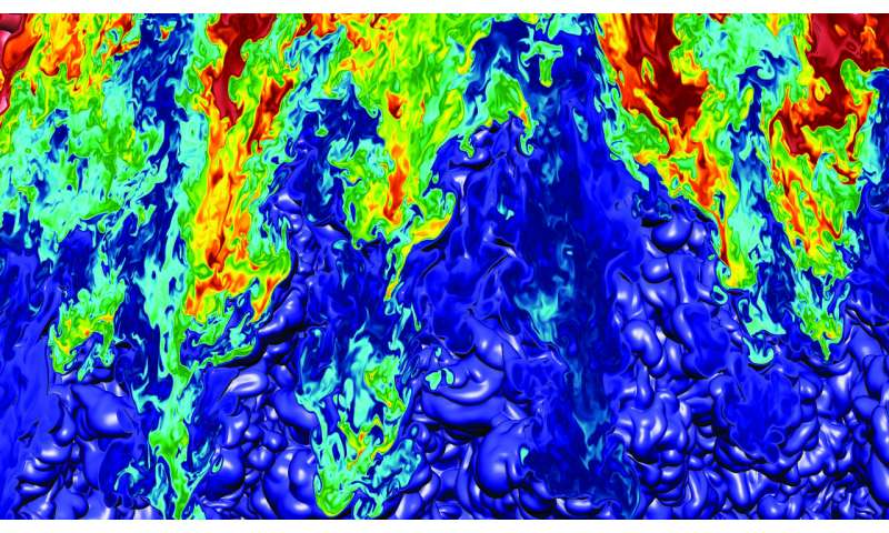 Researchers work to advance understanding of hydrodynamic instabilities in NIF, astrophysics