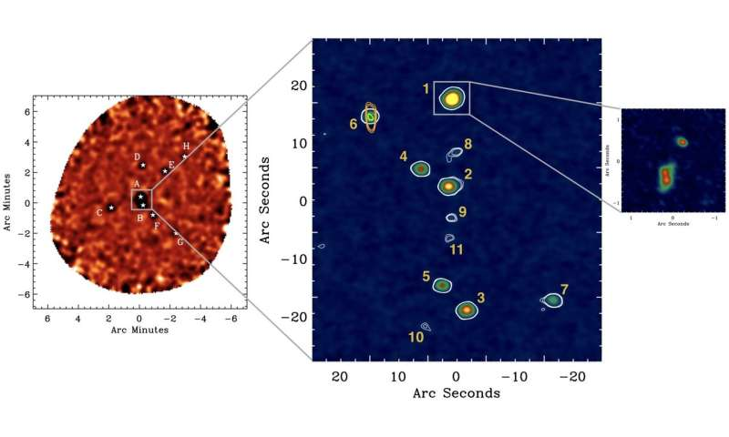 Researchers discover clusters of galaxies in the early universe