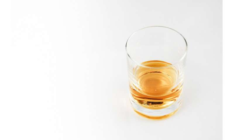 What are the effects of alcohol access on risky behaviors in