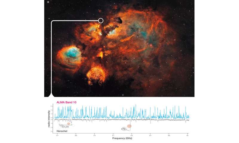 ALMA's highest frequency receiver produces its first scientific result on massive star formation