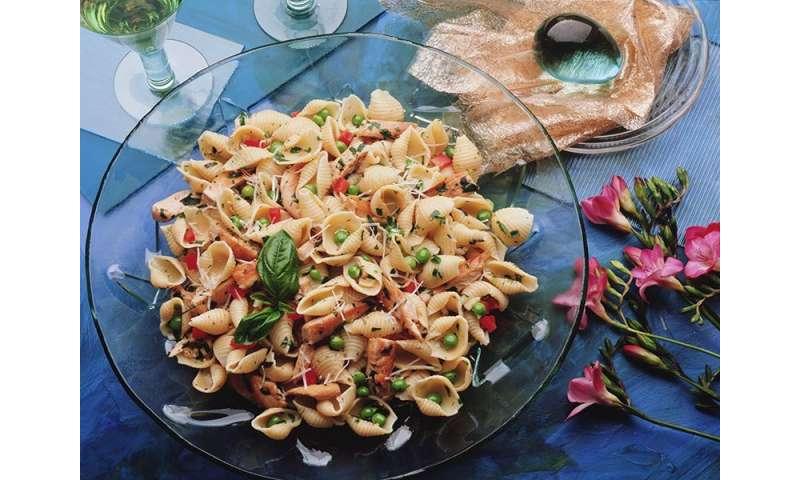 <i>Salmonella</i> outbreak linked to hy-vee spring pasta salad