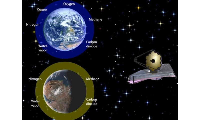 A new 'atmospheric disequilibrium' could help detect life on other planets