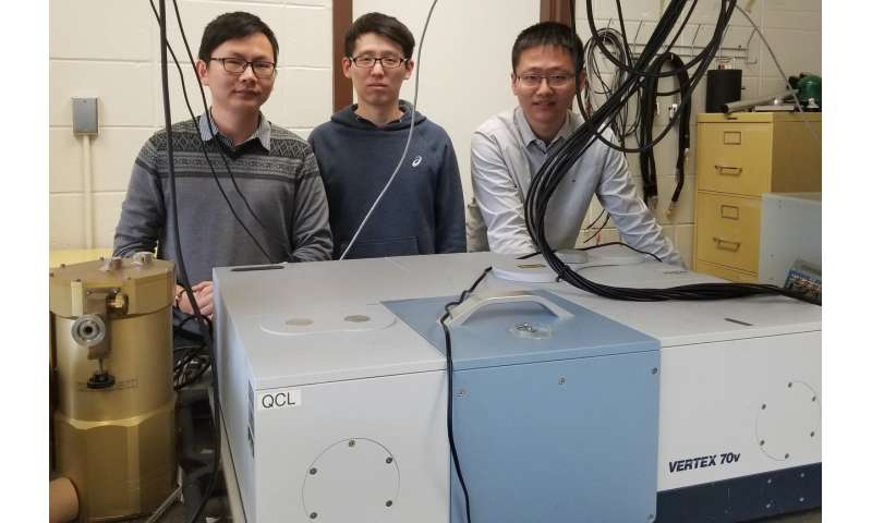 A powerful laser breakthrough