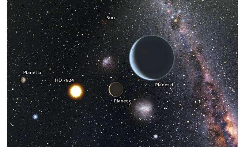 A stellar system with three super-Earths