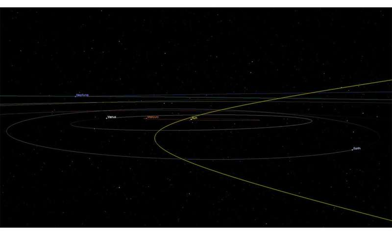 Asteroid 2002 AJ129 to fly safely past Earth February 4