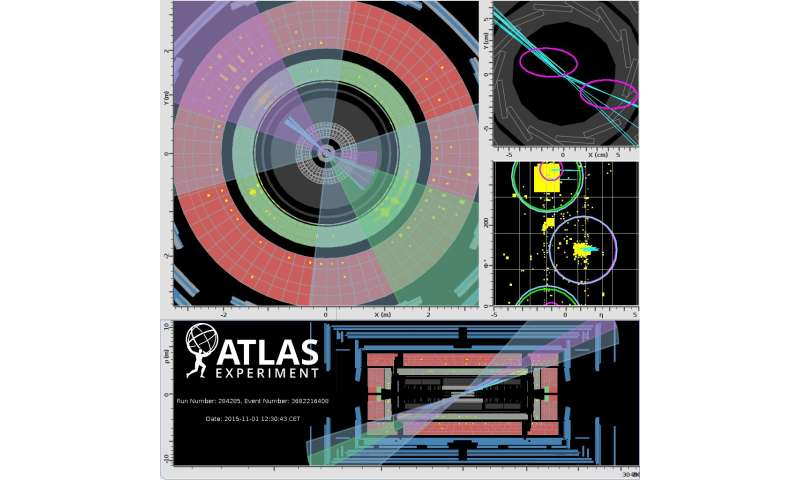 ATLAS Experiment studies the dynamics of very high-momentum top quarks