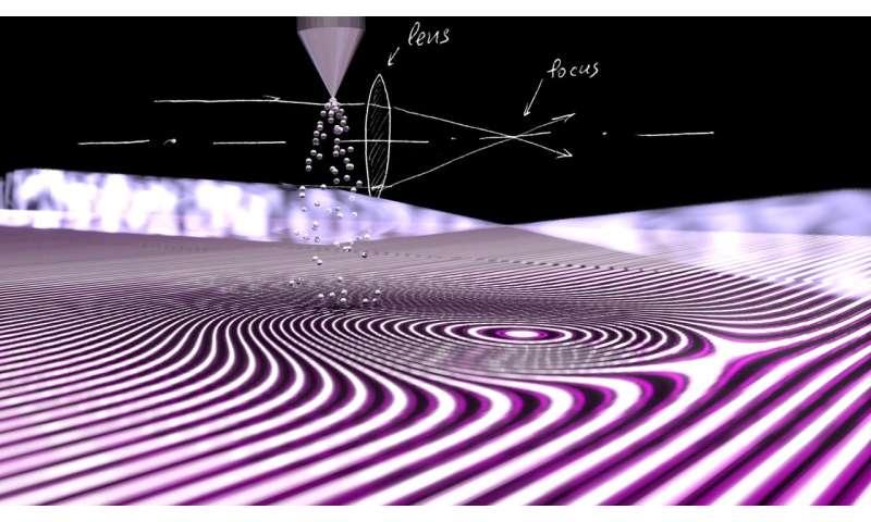Atomic jet -- the first lens for extreme-ultraviolet light developed