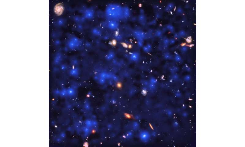 MUSE Spectrograph Reveals That Nearly The Entire Sky In The