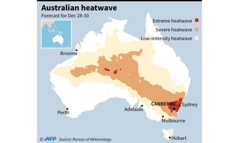 Australian heatwave