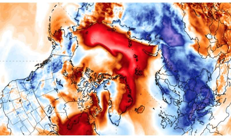 'Beast from the East' and freakishly warm Arctic temperatures are no coincidence