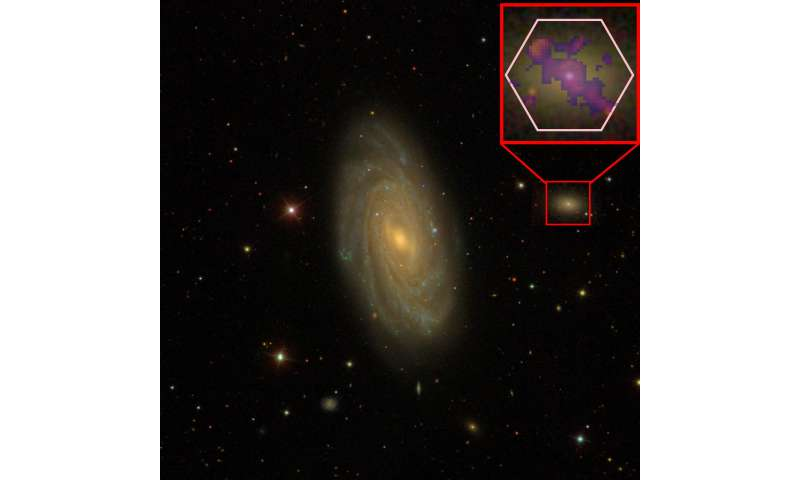 Black hole research could aid understanding of how small galaxies evolve