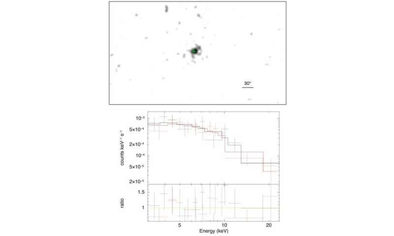 Blazar LBQS 1319+0039 detected in hard X-rays