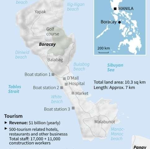 Boracay holiday island
