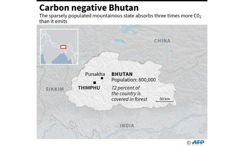 Carbon negative Bhutan