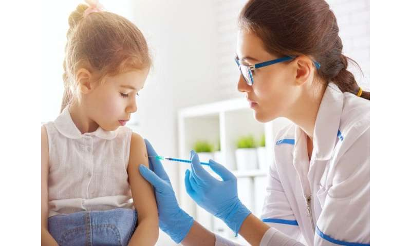 CDC: vaccination rates more than 95 percent for kindergartners
