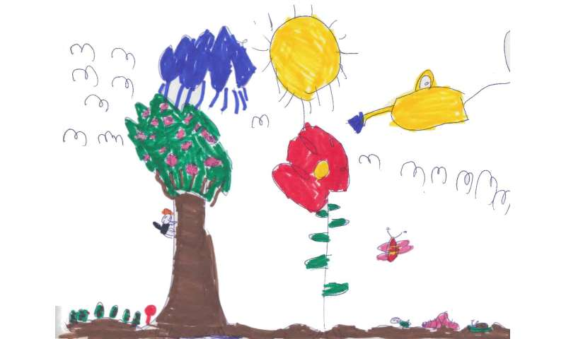 Children understand plant-animal interdependence by the age of eight