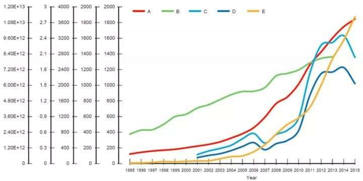 China has seen remarkable progress in diabetes research over the past two decades