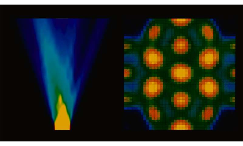 Cold atoms offer a glimpse of flat physics