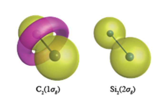 Core electron topologies in chemical bonding