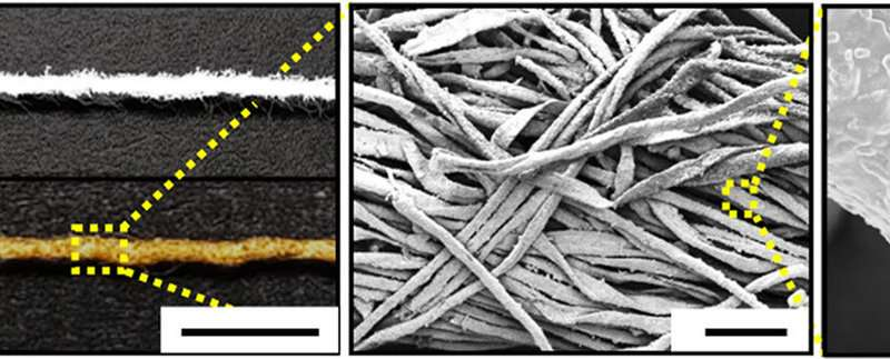 Cotton-based hybrid biofuel cell could power implantable medical devices