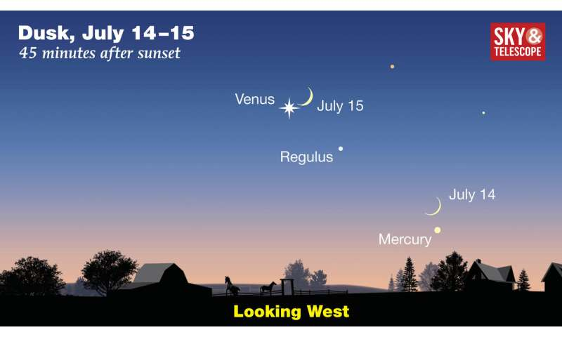 Crescent moon and Venus pair closely on Sunday, July 15th