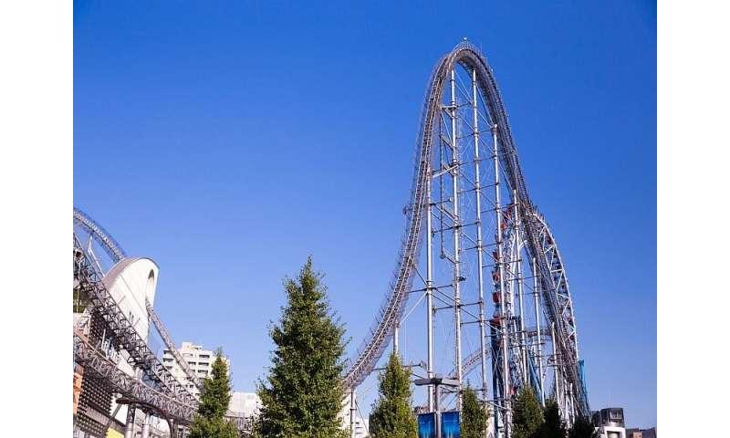 C.S. mott poll addresses child safety at amusement parks