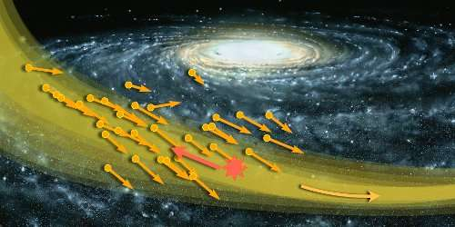 **Dark matter 'hurricane' offers chance to detect axions