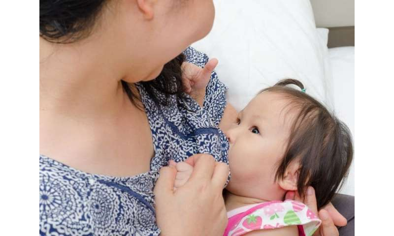 Drinking while breast-feeding may dampen child's brain development