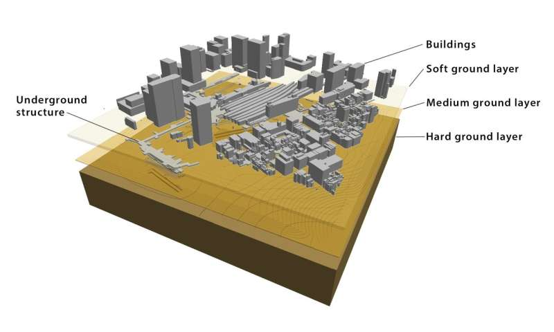 Earthquake researchers finalists for supercomputing prize